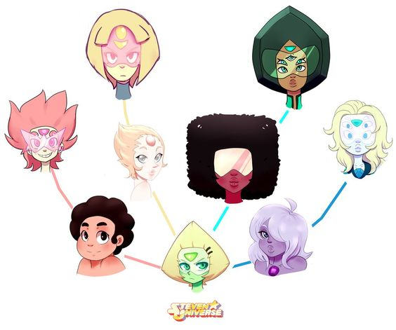 Other Shows For Kid Fans Of Steven Universe