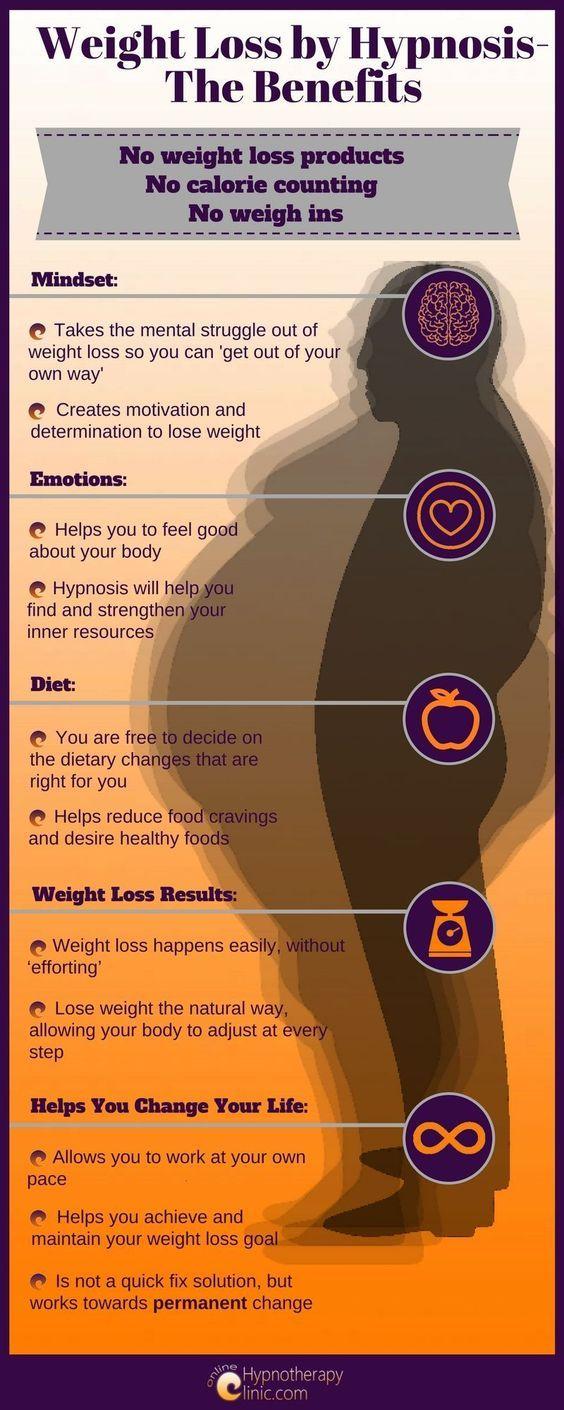 Exercise Motivation Hypnosis Script