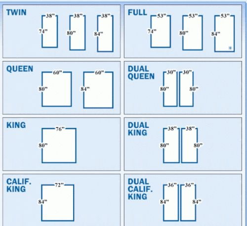 Pin By Elizabeth Hernandez On Diy S Bed Measurements Bed Sizes Twin Mattress Size