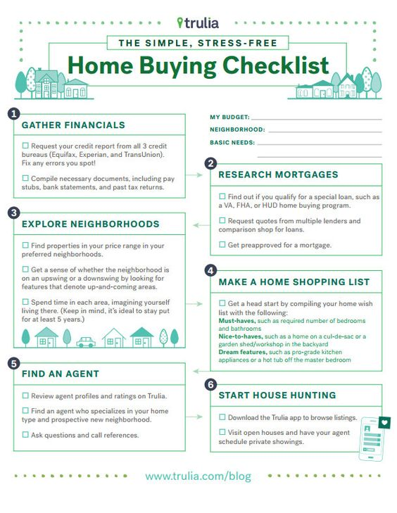 Home buying checklist home buying and free printable on for Checklist for building a new house