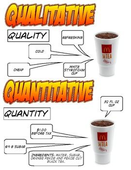 A graphic illustrating the difference between Qualitative and Quantitative.