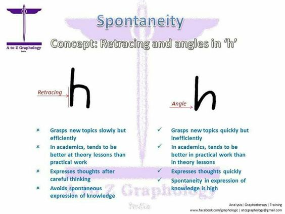 Letter H  Handwriting Analysis    Handwriting And