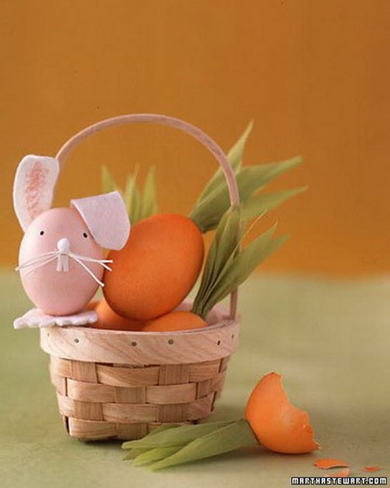 Unique Easter Holiday Gift Ideas_12:
