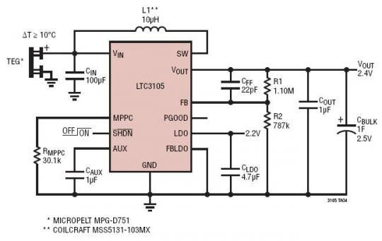 Thermoelectric Generator to 2.4V Super Capacitor Charger