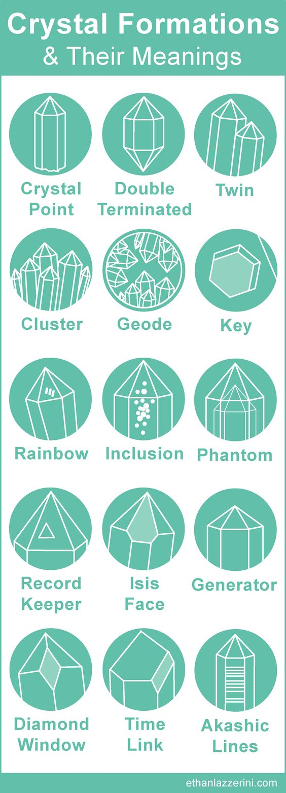 Crystal Healing Chart: Crystal Formations and their Meanings. What are the Crystal Healing properties of different crystal formations and shapes? Discover how these common and unusual forms add extra special meanings to your crystals. #crystals #infographic