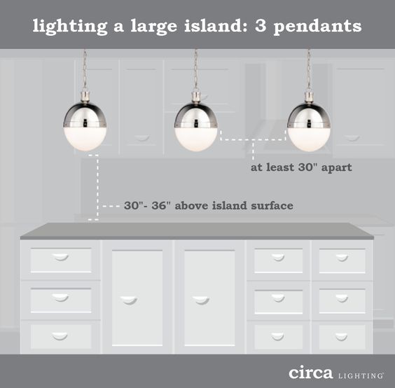 """Circa Lighting Blog 