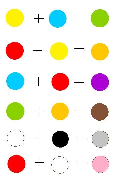 peinture m langes de couleurs recherche google tutorial de pintura al leo pinterest. Black Bedroom Furniture Sets. Home Design Ideas
