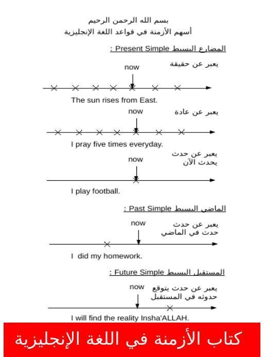 تحميل كتاب الأزمنة في اللغة الإنجليزية Pray Sheet Music Homework