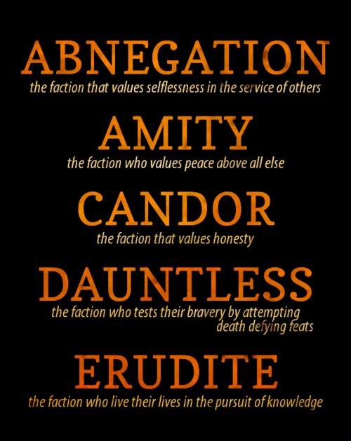 Divergent - Veronica Roth I need this! I can never remember what each one is.