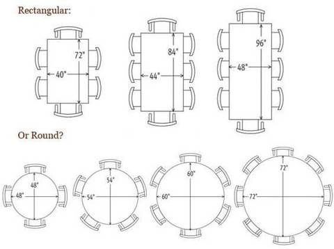 Tablecloth Size Chart Dining Table, 10 Seater Round Dining Table Size