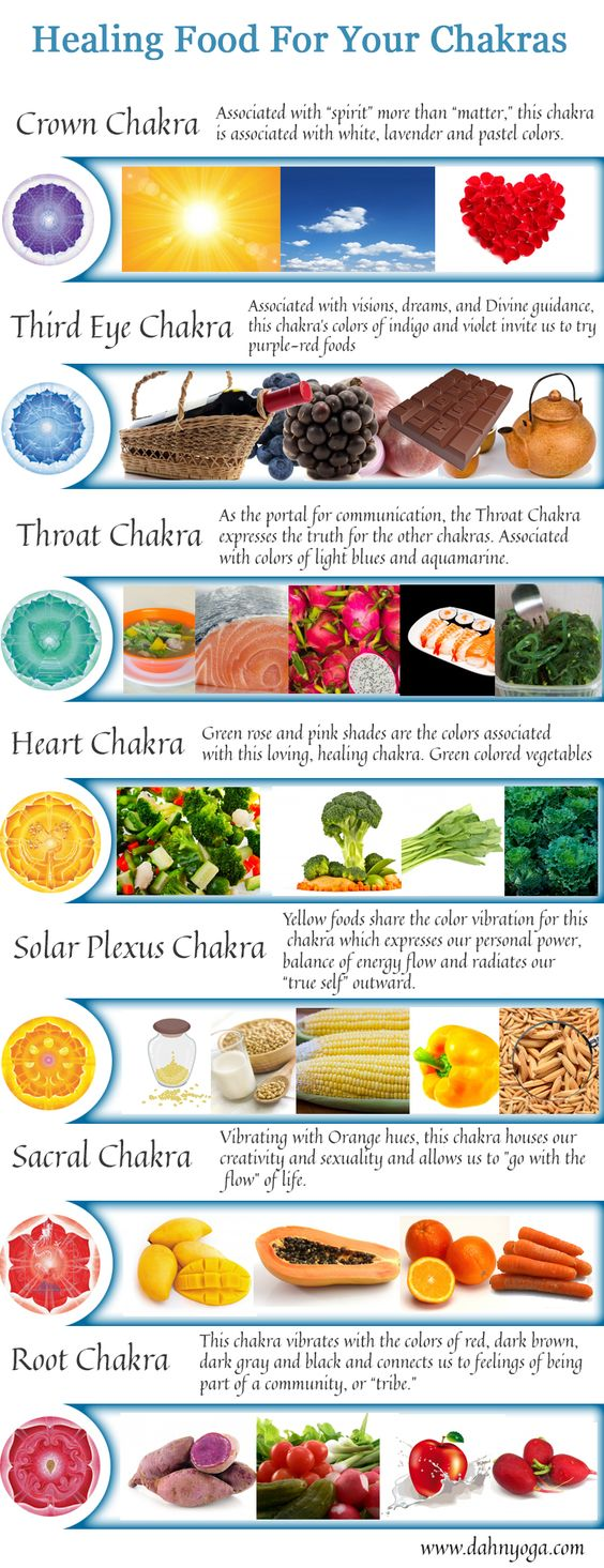 Food for balancing and healing your chakras: https://www.dahnyoga.com/yoga-life/2081/3/Food-for-Chakra-Healing: