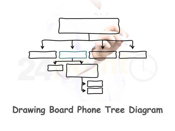 Editable Powerpoint Template  Drawing Board Phone Tree Diagram