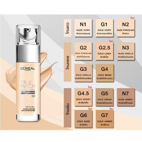 L Oreal True Match Liquid Foundation 30ml Liquid Foundation Loreal Bb Cream