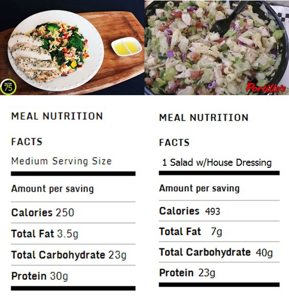 Nutrition Battle. Portillo's Chopped Salad vs. Factor75's Orzo Salad w/ Mediterranean Chicken #portillos #eathealthy #salad #factor75