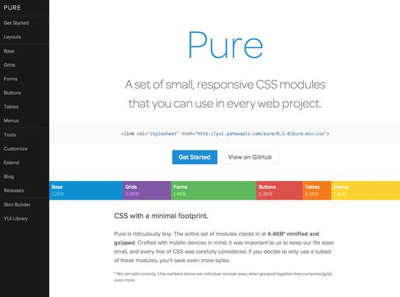 A set of small, responsive CSS modules that you can use in every web project.