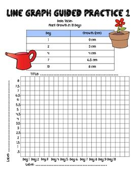 Bar Graphs & Line Graphs Bundle: Guided and Independent Practice