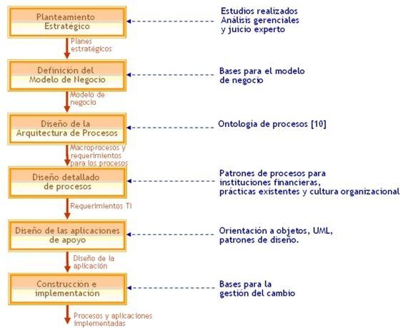 analisis foda dibujos - Buscar con Google PLANEACION ESTRATEGICA - business contingency plan sample