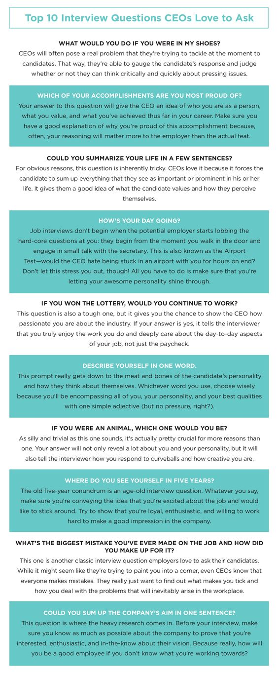20 Powerful words to use in a resumeu2026 Powerful words, Resume - words to use in a resume to describe yourself