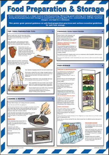 Kitchen Safety Poster Home Office Products Safety Compliance Safety Posters Food