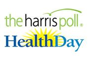 HealthDay/Harris Poll: Americans Still Divided Over ACA --Doctors Lounge
