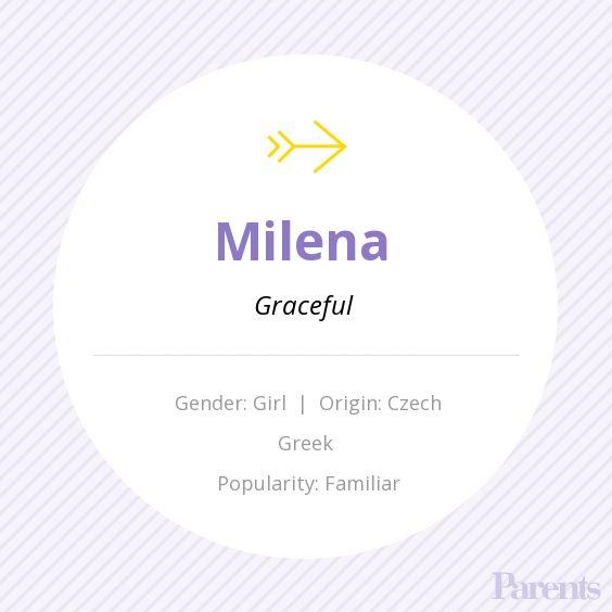 Baby Name: Milena