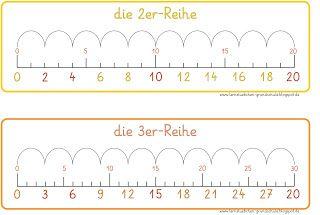 Lernstreifen für die Malaufgaben - 2er i 5er-Reihe