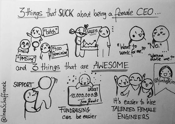 """Sketchnote for """"3 Things that SUCK being a female CEO, and 3 Things that are AWESOME"""""""