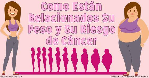 De acuerdo con una reciente investigación, entre más sobrepeso tenga una mujer, mayor será su riesgo de desarrollar cáncer de seno, endometrio, colon y renal. http://ejercicios.mercola.com/sitios/ejercicios/archivo/2016/09/16/salud-mitocondrial-riesgo-de-cancer.aspx