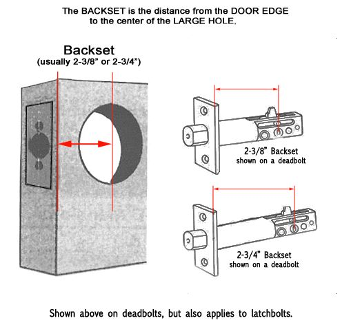 Faqs Keyless Door Locks Keyless Front Door Locks Commercial Keyless Door Locks Electronic Do Entry Door Locks Keyless Locks Keyless Door Lock