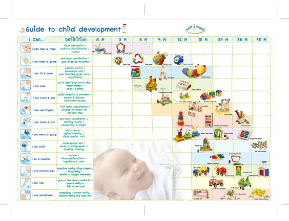 Toys For Developmental Stages : Toys charts and briefs on pinterest