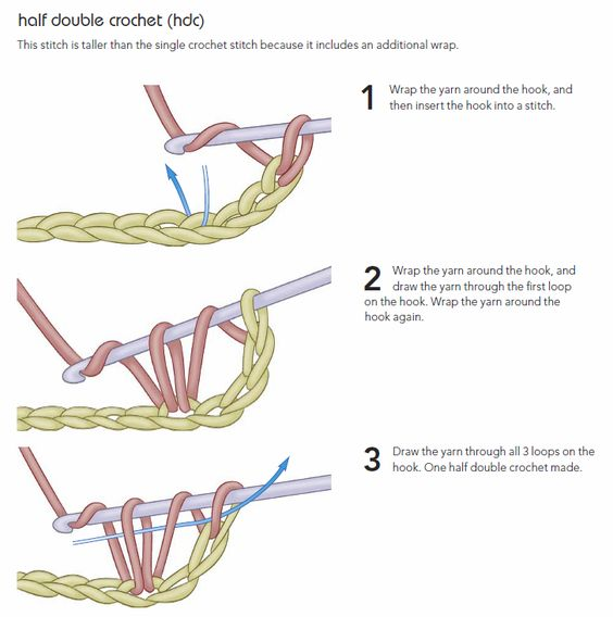 Crochet Stitches Half Treble How To Do : of crochet HALF DOUBLE CROCHET crochet ideas Pinterest Double ...