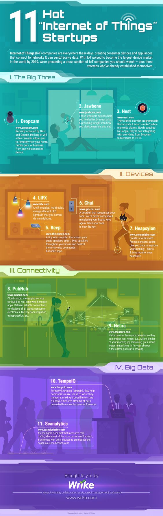 11 Hot Internet of Things Startups
