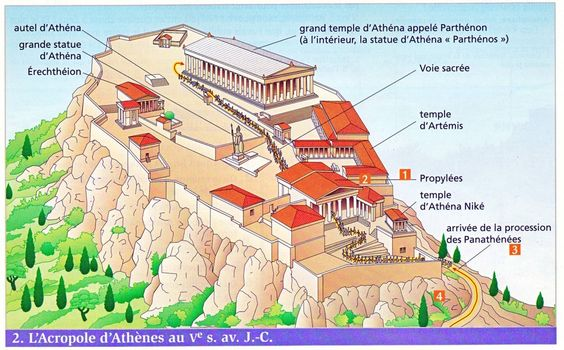 Plan Acropole Athènes