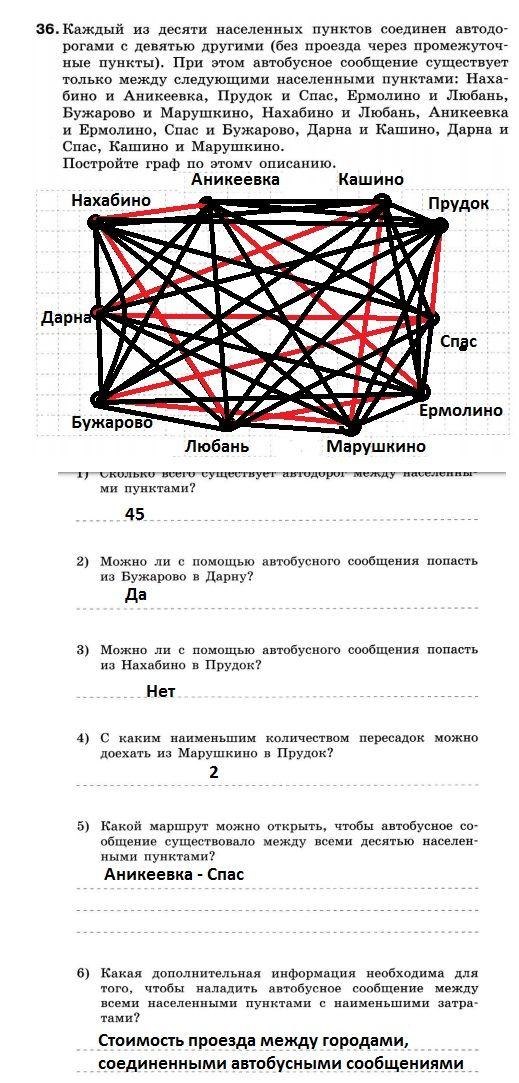 Математика 3 класс козлова дидактический материал