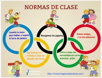 Sencilla infografía en la que tomando como plantilla los aros olímpicos, introducimos normas básicas de comportamiento en clase