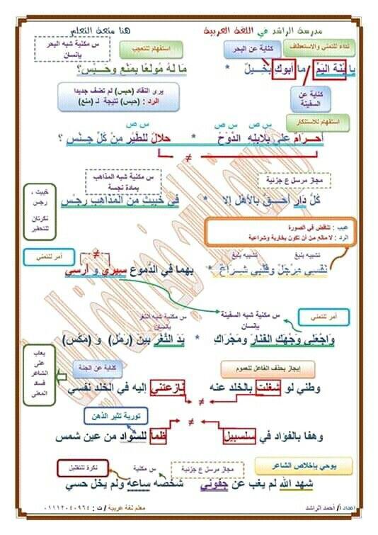 Pin By سنا الحمداني On علم النحو Journal Bullet Journal