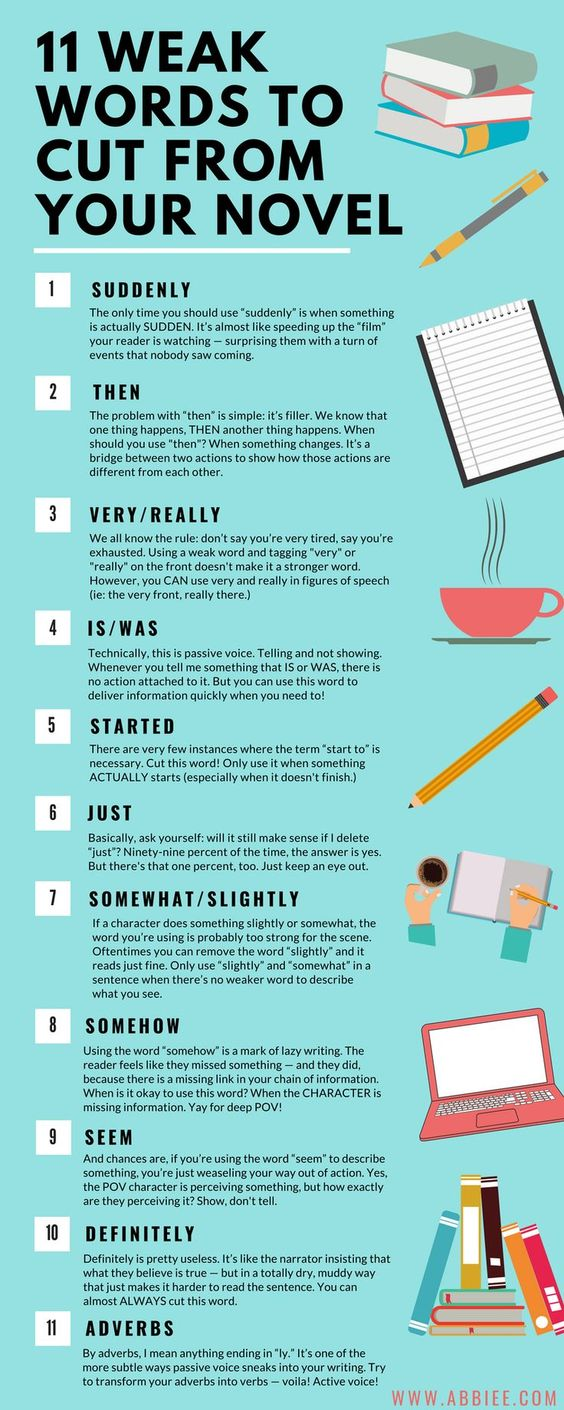 """How To Effectively CUT WORDS From Your Novel + When It's Okay To Use """"Weak Words"""" 