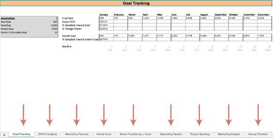 Rajaprabu S (rajaprabus27) on Pinterest - sample sales tracking
