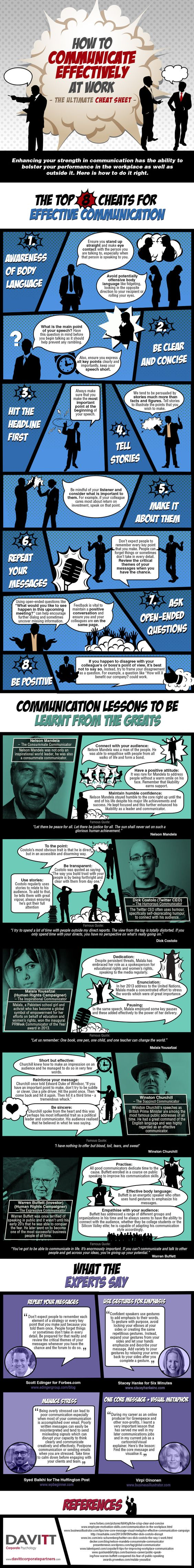 how to communicate effectively at work the ultimate cheat sheet how to communicate effectively at work the ultimate cheat sheet infographic communication business