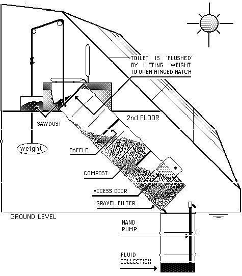 Wix Water Separator Filter