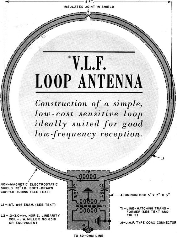V L F Loop Antenna January 1963 Electronics World