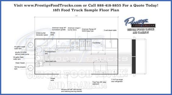 custom food truck floor plan samples | custom food truck builder