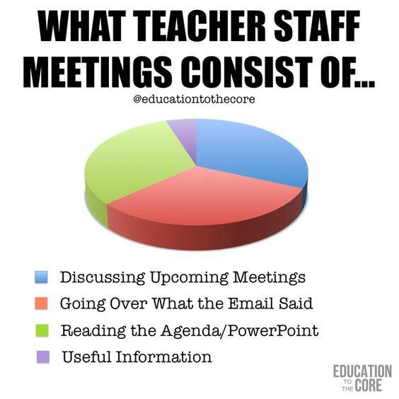 Teacher Staff Meetings  Teacher Humor    Staff