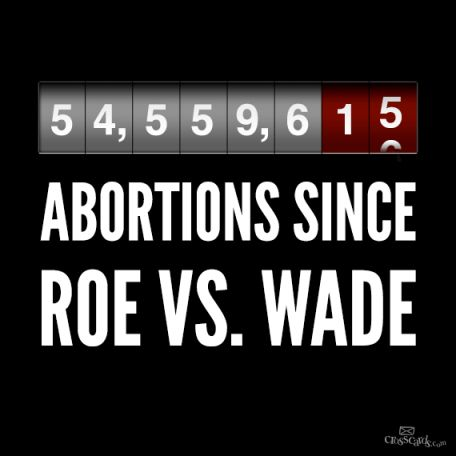 abortion roe v wade and john Ending roe v wade wouldn't end abortion in america this is what happens next president donald trump's supreme court choice could tip the balance of.