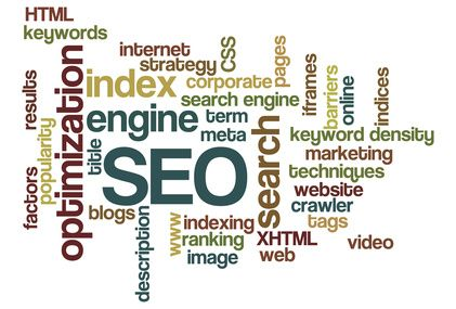 How To Use SEO Keywords When Writing Blog Posts