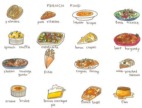 French search and google on pinterest for Google cuisine