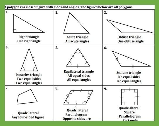 Classifying Polygons Worksheet Answers Worksheets Are A Crucial Portion Of Gaining Knowledge Of English Infants Gain In 2021 Polygons Worksheet Fact Sheet Teaching Angles of polygons practice worksheet