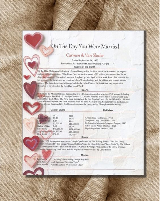 1 Year Wedding Anniversary Gift Ideas Paper : ... wedding anniversary gifts 30th anniversary gifts paper hearts 1st