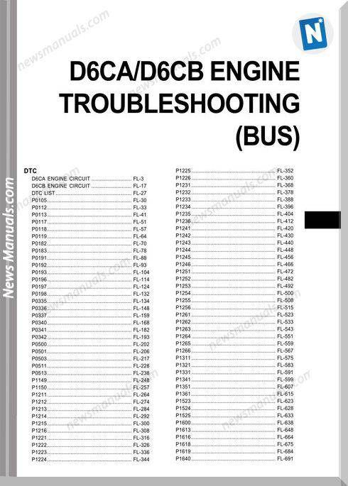 Hyundai Bus Dtc Trouble Shooting Procedures D6ca D6cb Engine In 2021 Hyundai Electrical Diagram Trouble
