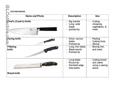 Worksheets Culinary Arts Worksheets worksheets knives and kitchen on pinterest